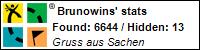 Profile for Brunowins