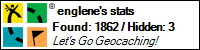 Profile for englene