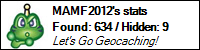Profile for MAMF2012