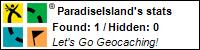 Profile for ParadiseIsland