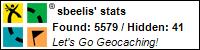 Profile for sbeelis