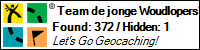 Profile for Team de jonge Woudlopers