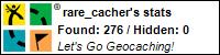 Profile for rare_cacher