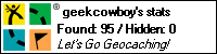 Profile for geekcowboy