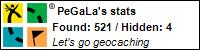 Profile for PeGaLa