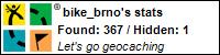 Profile for bike_brno