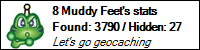 Profile for 8 Muddy Feet