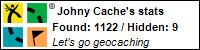 Profile for Johny Cache