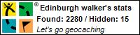 Profile for Edinburgh walker