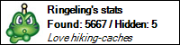 Profile for Ringeling