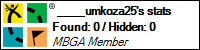 Profile for umkoza25