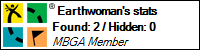 Profile for Earthwoman