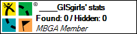 Profile for GISgirls