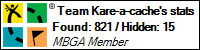 Profile for Team Kare-a-cache