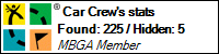 Profile for The Car Crew
