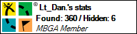 Profile for dan@codwif.com