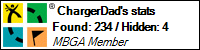 Profile for ChargerDad