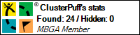 Profile for ClusterPuff