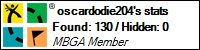 Profile for oscardodie204