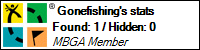 Profile for gonefishing