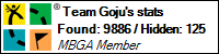 Profile for Team Goju