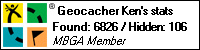 Profile for geocacher ken