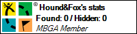Profile for HoundandFox