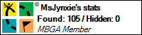 Profile for MsJynxie