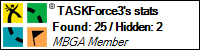 Profile for TASKForce3