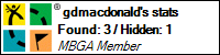 Profile for gdmacdonald