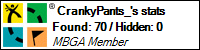 Profile for Crankypants