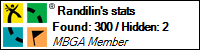 Profile for Randilin