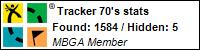 Profile for Tracker 70