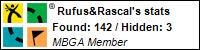 Profile for Rufus@Rascal