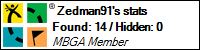 Profile for Zedman91