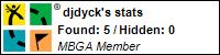 Profile for djdyck