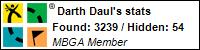 Profile for Darth_Daul