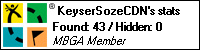 Profile for KeyserSoze