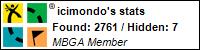 Profile for icimondo