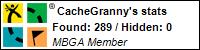 Profile for CacheGranny