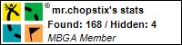 Profile for mr.chopstixs