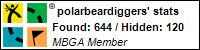 Profile for polarbeardiggers