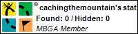 Profile for CachingTheMountain