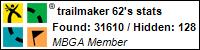 Profile for Trailmaker 62