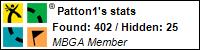 Profile for Patton