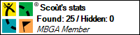 Profile for scout8991