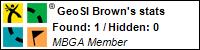 Profile for GeoSIBrown