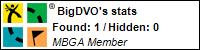 Profile for BigDVO