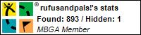 Profile for rufusandpals