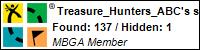 Profile for Treasure Hunters ABC